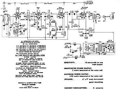 Radios for Crosley Cars
