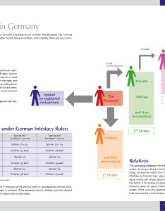 German intestacy rules overview chart also germany cross channel lawyers rh crosschannellawyers