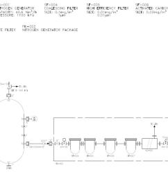 piping mto 3d model piping layout and transposition drawings long lead equipment identification semi definitive cost estimates cost estimation  [ 1200 x 719 Pixel ]