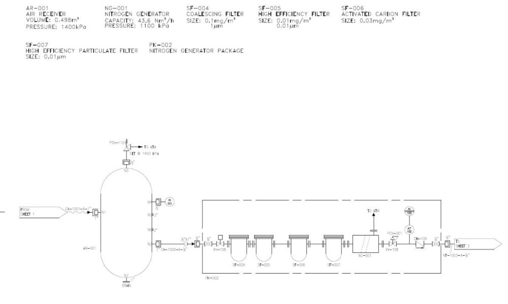 medium resolution of  piping mto 3d model piping layout and transposition drawings long lead equipment identification semi definitive cost estimates cost estimation