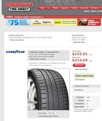 Tire source other then tirerack.com? - CrossfireForum ...