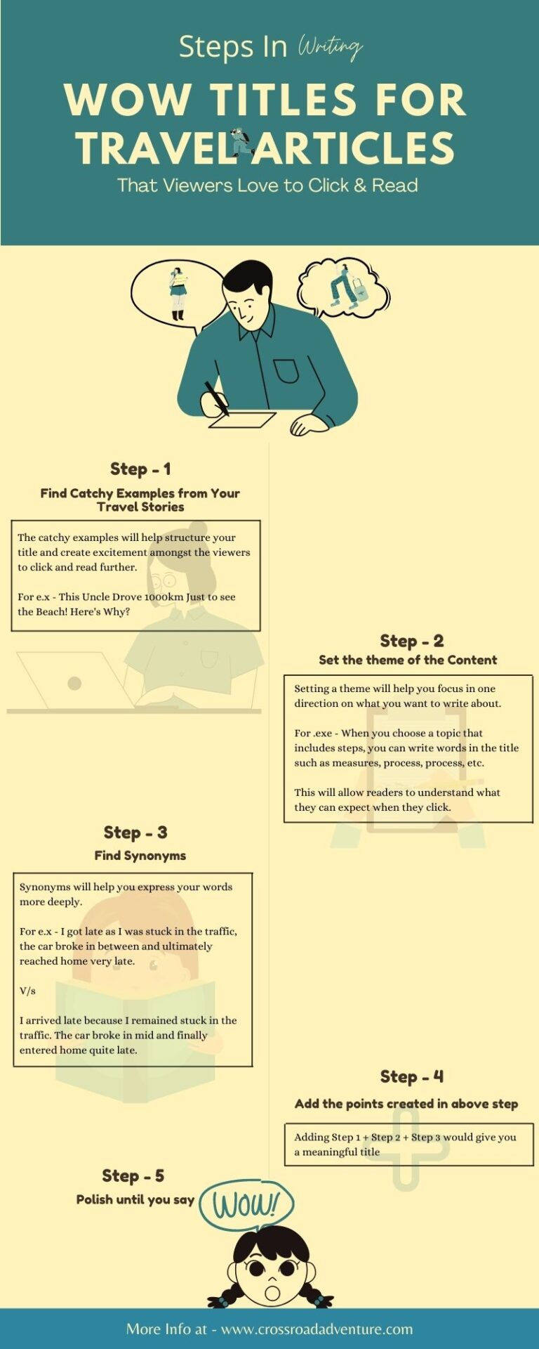 Understanding Steps to Write a WOW Title for a Travel Article Using Infographic