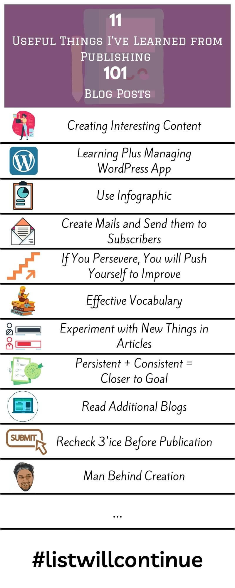 I strive to explain the lengthy blog posts with the help of Infographics for better understanding.