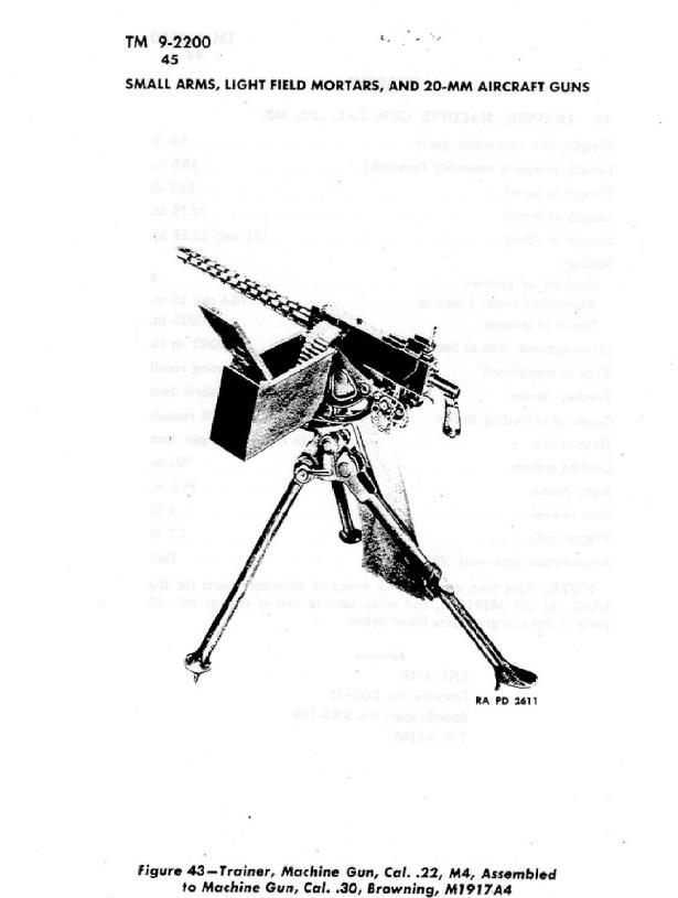 M38A1 downloads