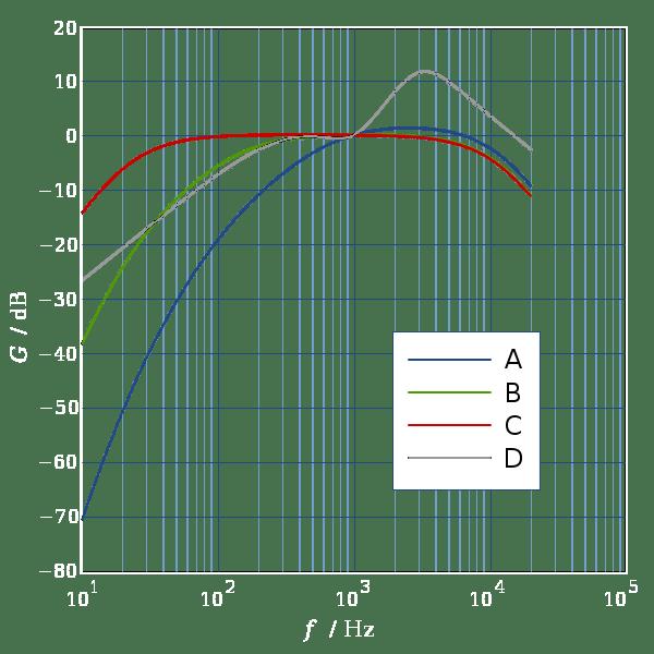 sound_pressure_meter_01