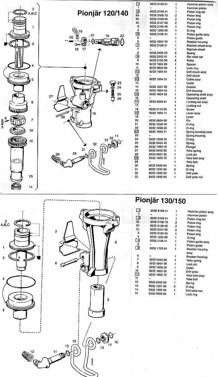 Pionjär 120 manual