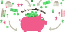 crowdfunding civico linguaggio e opportunità