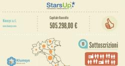 Campagna Equity crowdfunding Kiunsys Starsup