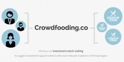 Crowdfooding equity crowdfunding dedicato al food