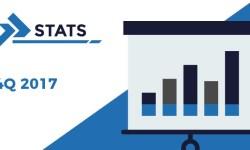 P2P lending italia statistiche 4q 2017
