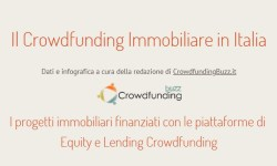 Infografica statistiche e dati crowdfunding immobiliare italia