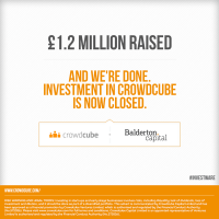 Crowdcube Funding Now Closed