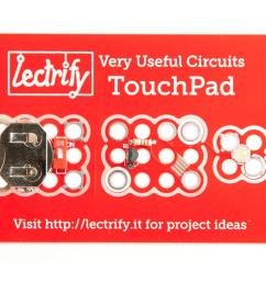 very useful circuits [ 1500 x 985 Pixel ]