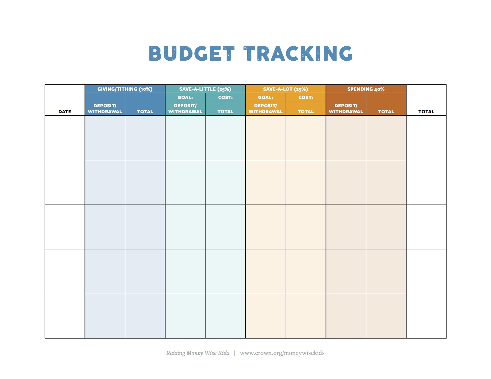 Budget Tracker Download