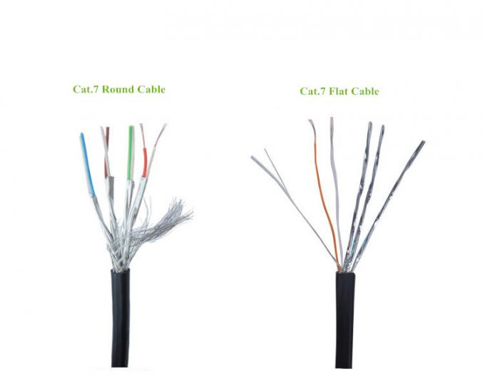 Category 7 Patch Cord RJ45 26AWG Copper Cat7 Patch Cables