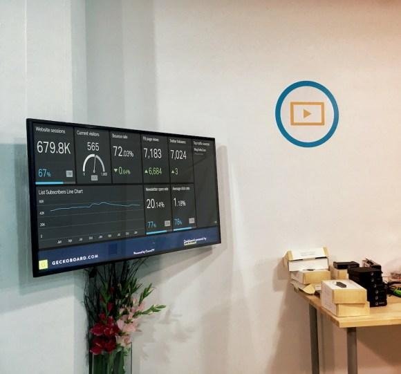 digital signage dashboard, digital signage mounts