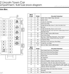 2000 lincoln fuse box wiring diagram for you 2003 ford crown victoria fuse box diagram also lincoln ls fuel pump [ 1014 x 791 Pixel ]