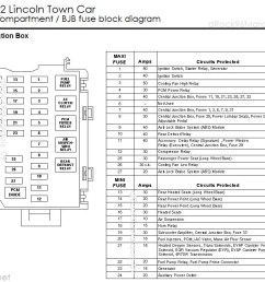 1989 lincoln town car fuse diagram wiring diagram online fuse box parts 1995 lincoln town car [ 1014 x 791 Pixel ]