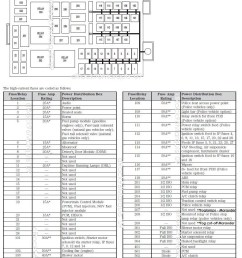 crown victoria fuse box diagram wiring diagrams click 2001 mercury sable fuse box diagram 03 grand [ 790 x 1136 Pixel ]