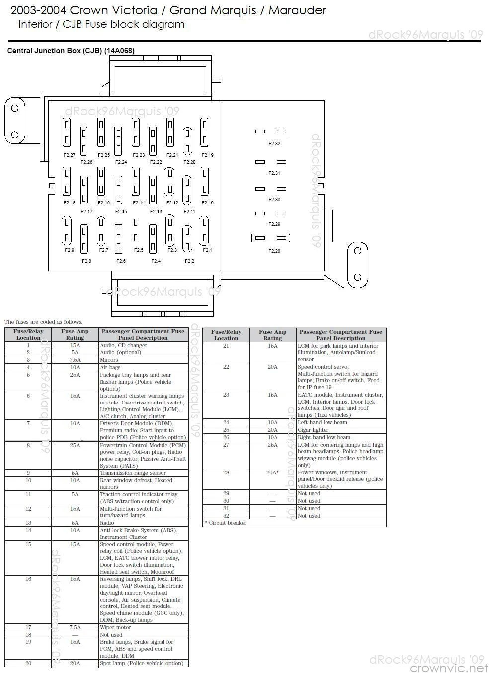 medium resolution of 05 crown vic fuse box wiring diagram detailed 2006 crown vic power distribution box 02 crown