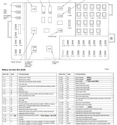 2006 ford crown victoria fuse box diagram wiring diagrams scematic 2008 ford crown victoria fuse box diagram 05 ford crown vic fuse diagram [ 992 x 1402 Pixel ]