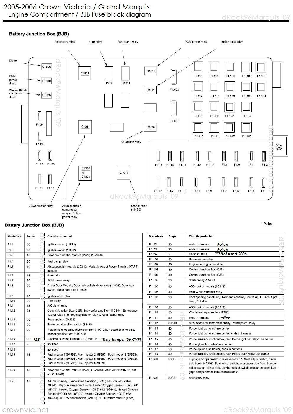 hight resolution of drock96marquis u0026 39 panther platform fuse charts page