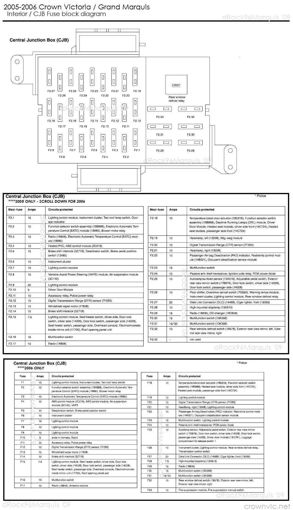 2008 grand marquis fuse diagram