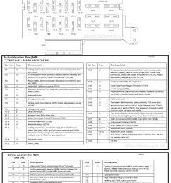 drock96marquis panther platform fuse charts page crown vic alarm 05 crown vic fuse diagram [ 992 x 1726 Pixel ]