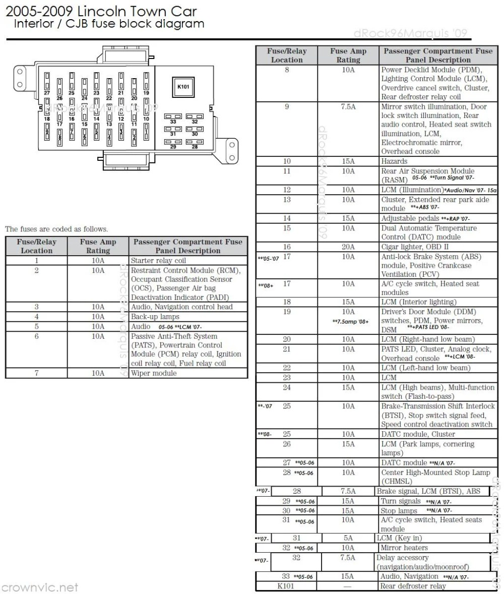medium resolution of wrg 2199 12 ford f 350 fuse panel diagram02 ford escape fuse box diagram