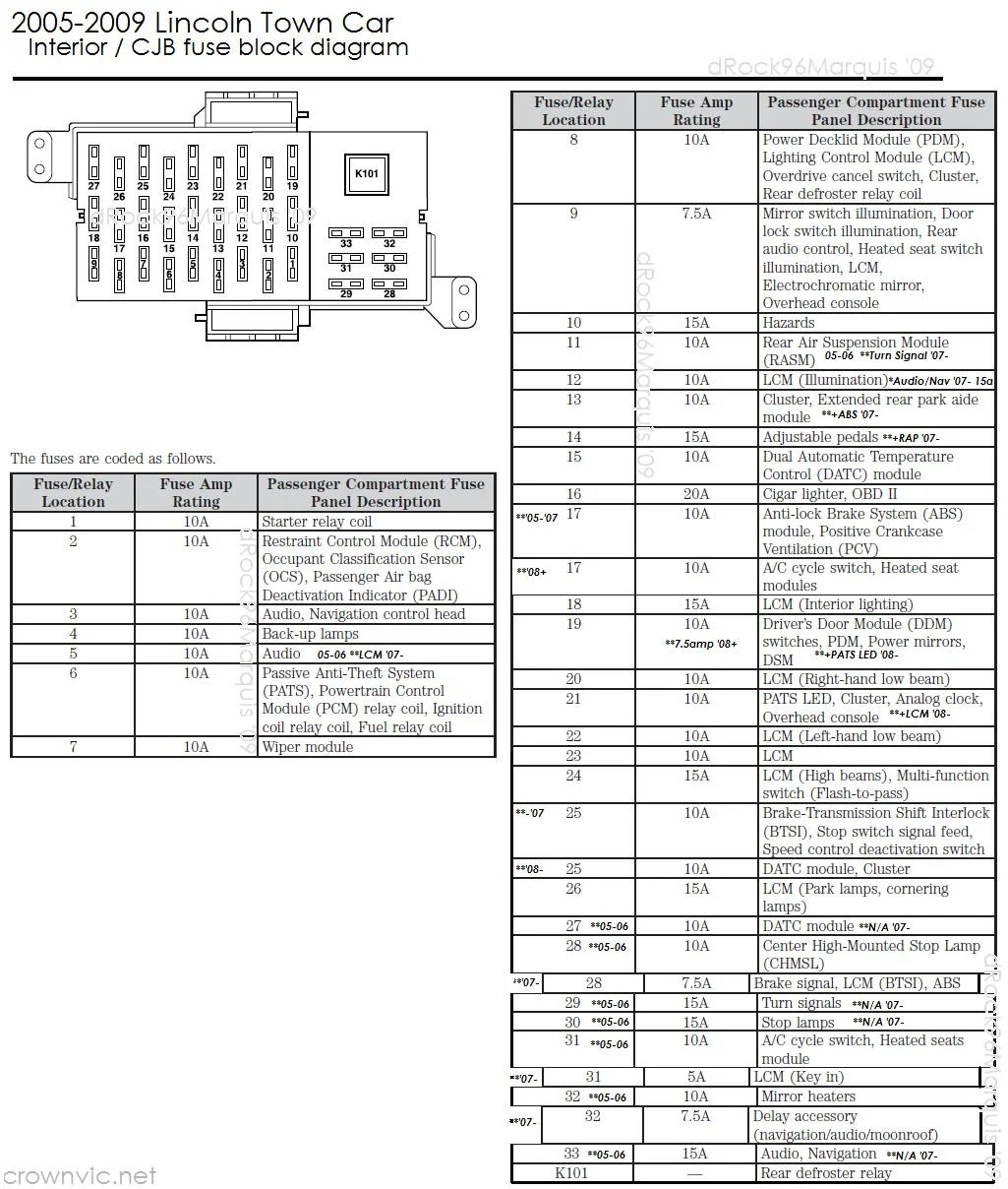 hight resolution of wrg 2199 12 ford f 350 fuse panel diagram02 ford escape fuse box diagram