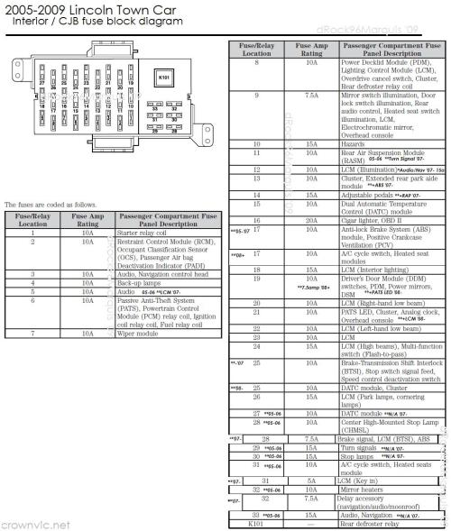 small resolution of wrg 2199 12 ford f 350 fuse panel diagram citroen