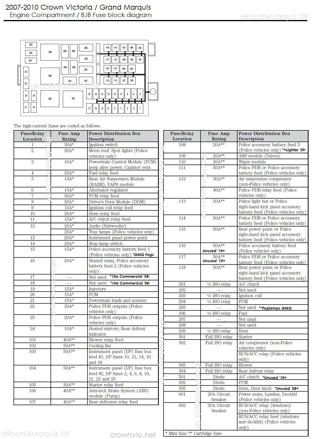 hight resolution of 2010 lincoln mks fuse diagram