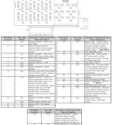 2007 lincoln town car fuse box diagram [ 1066 x 1783 Pixel ]
