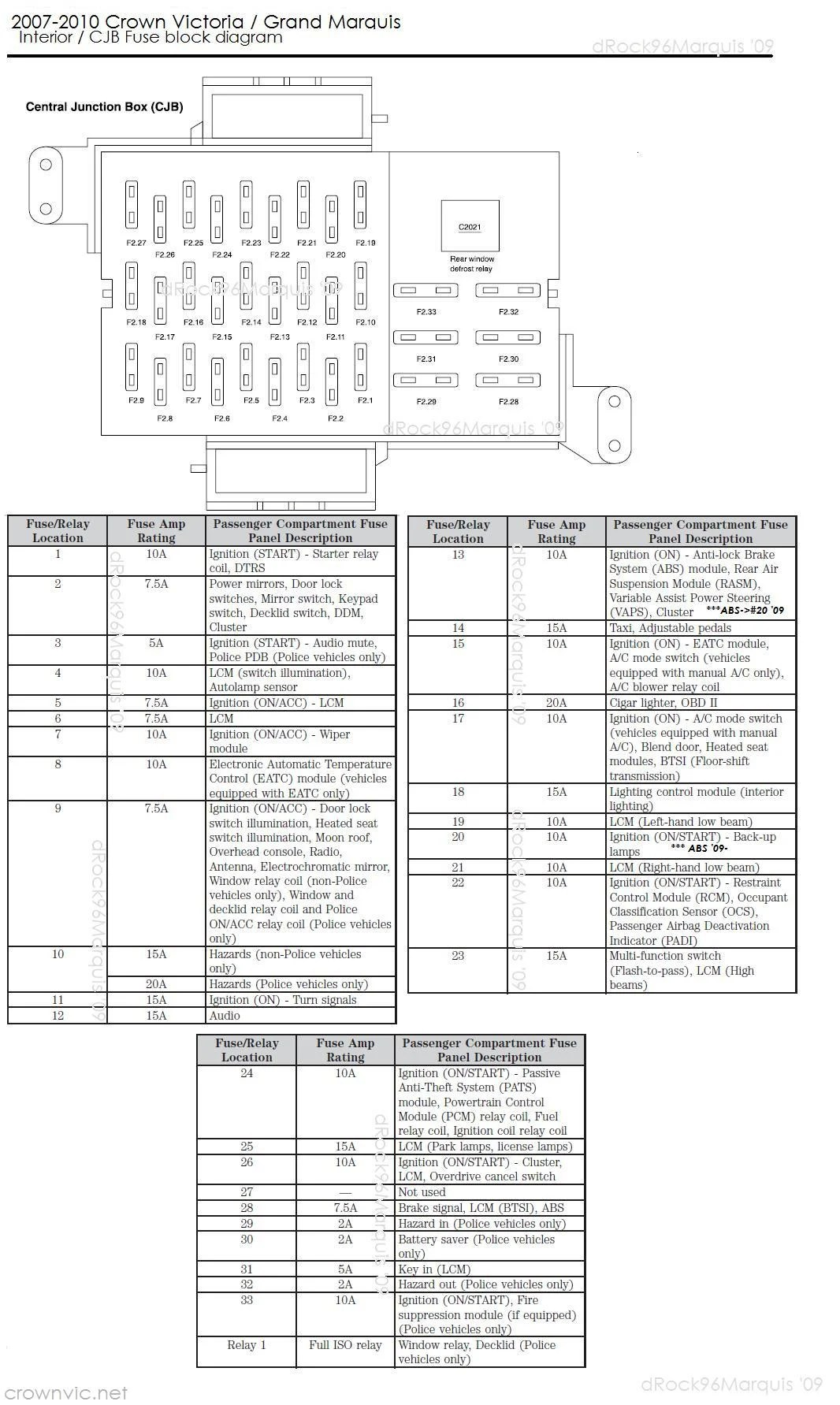 hight resolution of 2007 crown vic fuse diagram