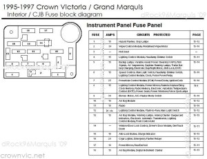 crown victoria grand marquis 1995 1997 crown victoria