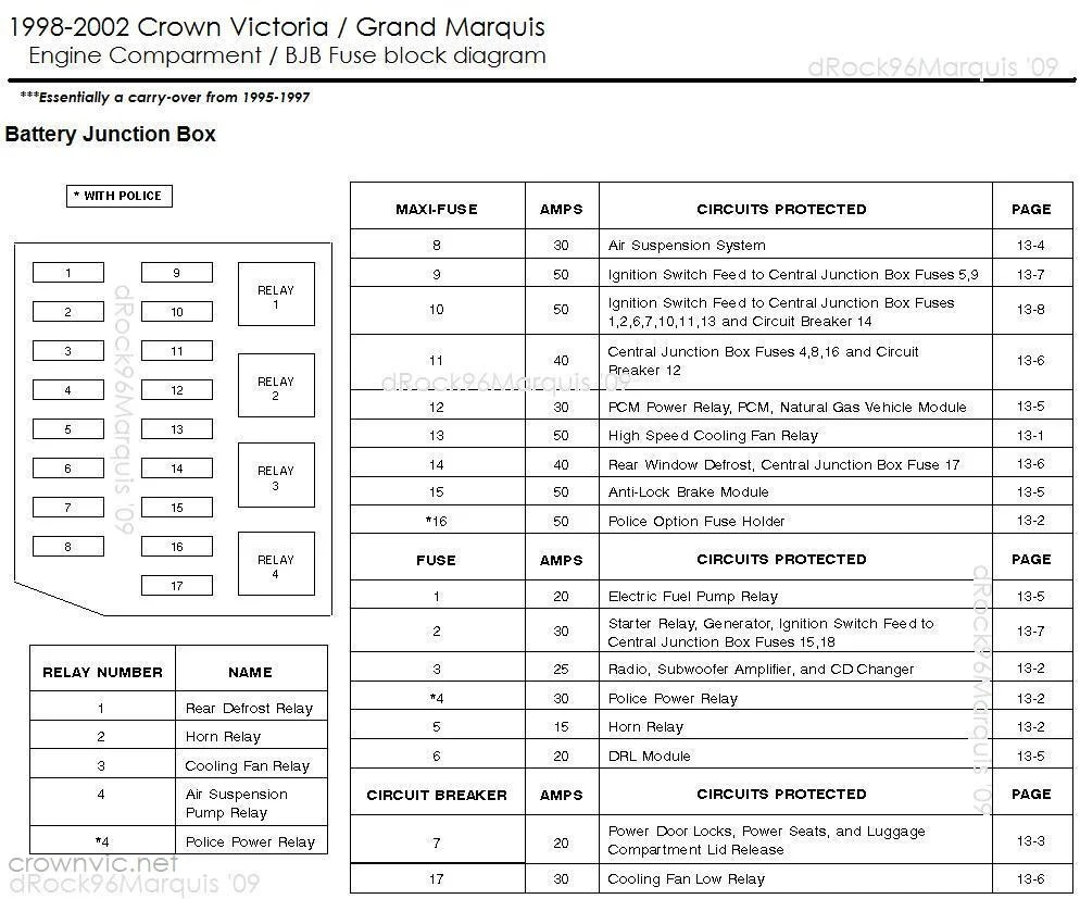 hight resolution of 99 crown vic fuse diagram wiring diagram article review 2001 ford crown vic fuse box diagram