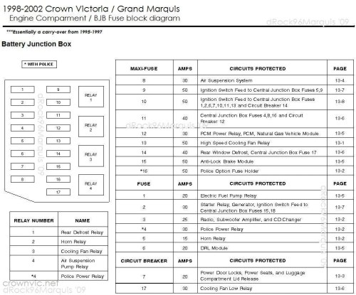 small resolution of wrg 5531 2003 mercury grand marquis engine diagram 2001 mercury grand marquis engine diagram