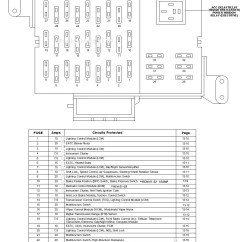 Srs Wiring Diagram The Mgf Register Forums 95 Honda Civic Fuse Car Box Uk Library 2002 Lincoln Simple Rh David Huggett Co
