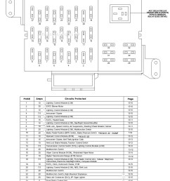2000 lincoln town car fuse panel diagram wiring diagram third level2000 lincoln town car fuse box [ 959 x 1461 Pixel ]