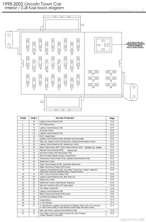 small resolution of fuse box 2006 lincoln zephyr wiring diagram 2011 lincoln mkz zephyr fuse box wiring diagram centre