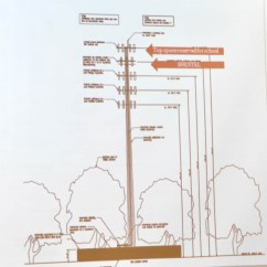Cellular Phone Tower Signal Diagram American Standard Thermostat Wiring Cell Proposed For Wahs Site Crozet Gazette