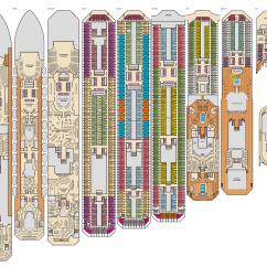 Carnival Cruise Ship Diagram Club Car V Glide Troubleshooting Triumph Verandah Deck Plan Tour