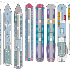Cruise Ship Diagram Labelled Of A Tilapia Fish Viking Star Deck Plans Diagrams Pictures Video