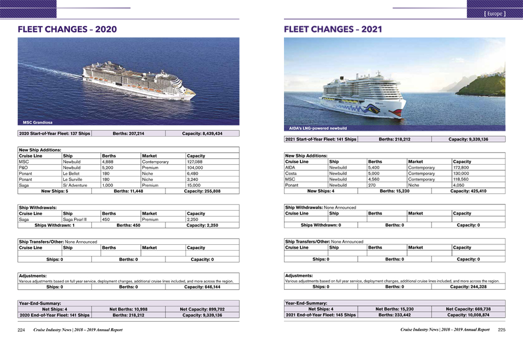 2019 Cruise Industry News Annual Report | Cruise Industry News Online Store