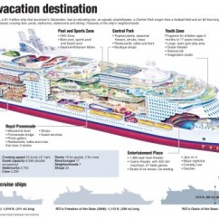 Cruise Ship Diagram Warn Winch Contactor Wiring Sewage Law News Pollution Blackwater Discharge