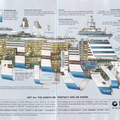 Cruise Ship Diagram Yard Machine Mower Deck Design Construction Building Cruisemapper