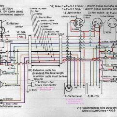 Pontoon Boat Wiring Diagram 3 Phase 4 Pin Plug Australia Yanmar Engine - For Engines Cruisers & Sailing Photo Gallery