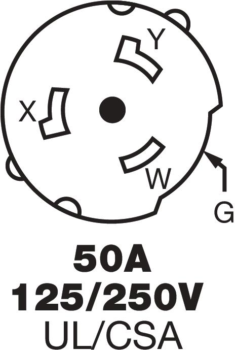50a Twist Plug Wiring Diagram Shore Power Plugs Cruisers Amp Sailing Forums