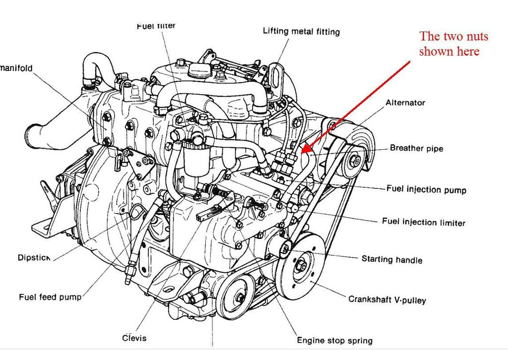 Yanmar 3gmf Engine Diagram. Engine. Auto Parts Catalog And