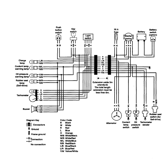 Yanmar 2gm20f Engine Wiring Diagram. Diagram. Auto Wiring